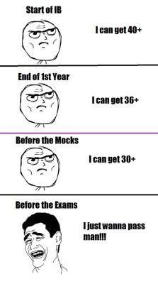 Dissertation done meme funny